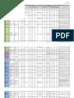 Seguimiento Al Mapa de Riesgos Por Procesos a Corte 30 de Septiembre de 2015