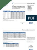 Data Sheet Divinycell H June 2015 Rev15 SI Divinicell