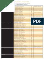 Vello LAE-SE-CEF Compatibility Information