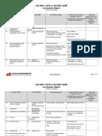ISO 9001Correlation Matrices Rev5