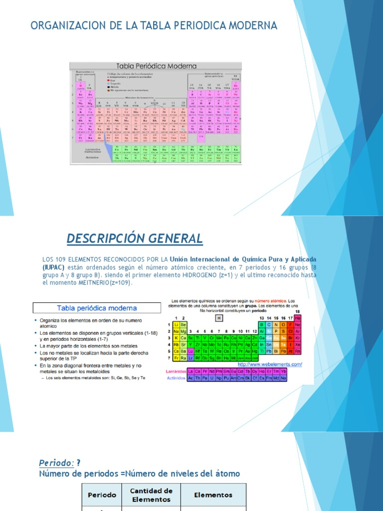 Organizacion de la tabla periodica moderna 2 urtaz Images