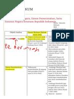 Analisa Bentuk Negara, Sistem Pemerintahan, Serta Susunan Negara Kesatuan Republik Indonesia.