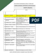 Lista Verificatori Proiecte 23-05-2017
