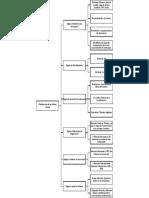 MAPA clasificación de los títulos.pdf
