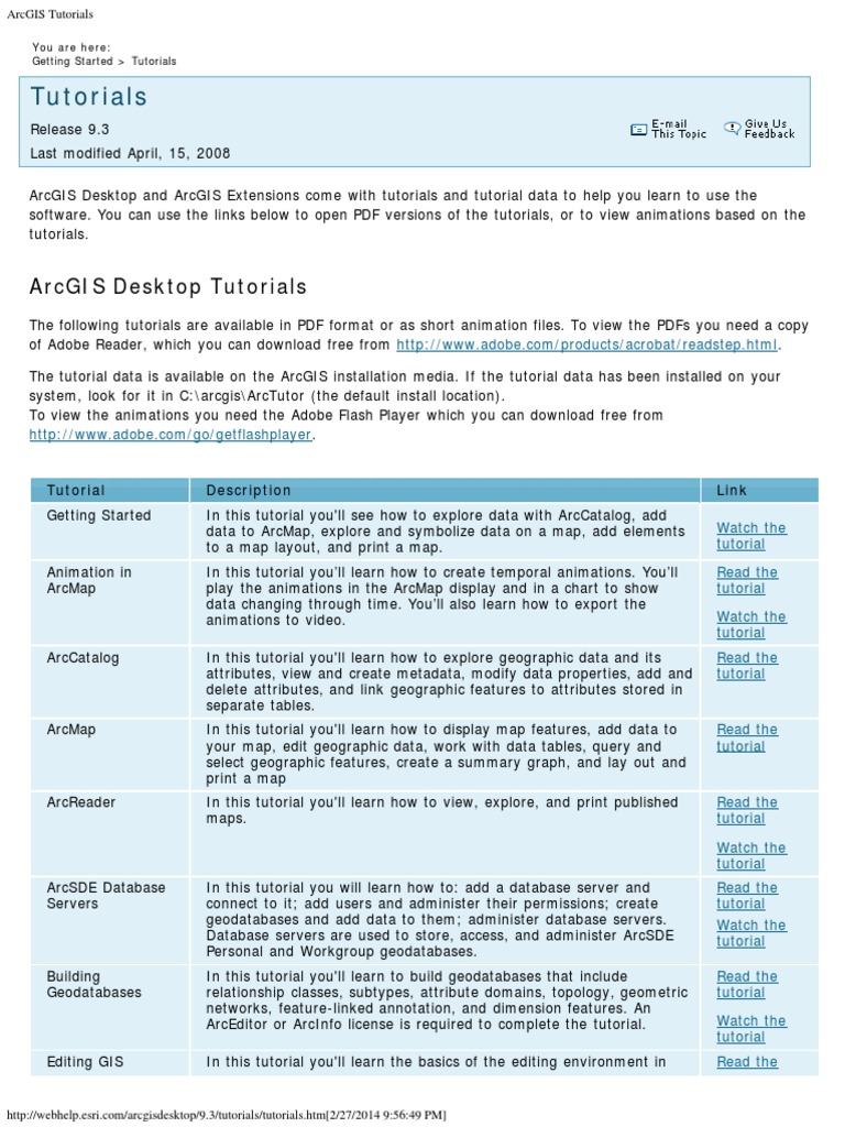 Arcgis 10.2 Tutorial Pdf