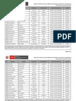registro-peritos-adscritos aqp
