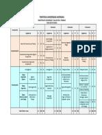 Plan de Estudios - Maestría en Seguridad y Salud en El Trabajo
