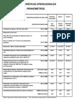 Clasificación de Piranómetros