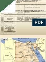 PDF sobre el Antiguo Egipto