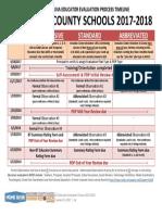 ncees 2017-2018 timeline  1