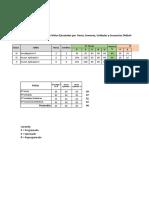 Informe i Semestre 2017