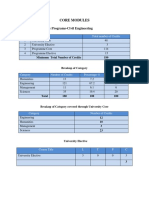 CORE-MODULES.pdf