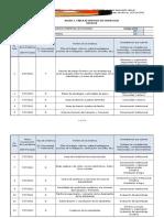 ANEXO 2. Tabla Resumen de Evidencias Sede Bachillerato 2012