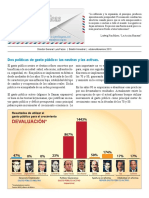 Boletin Politicas Del Gasto Publico Histórico