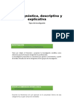 1.3 Diagnòstica, Descriptiva y Explicativa