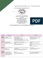 Cuadrocomparativo (1) (1)