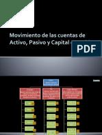 movimientodelascuentasdeactivopasivo-121031003552-phpapp02.pptx