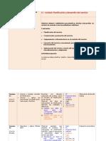 2unidad Planificacin y Desarrollo de Un Servicio