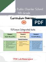 4th grade curriculum guide  curriculum night