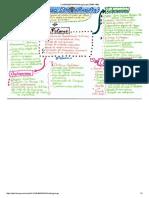 Mapa Reforma protestante.pdf