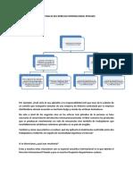 Importancia Del Derecho Internacional Privado (1)