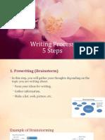 Writing Process.pptx