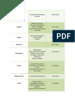 Gredos.pdf
