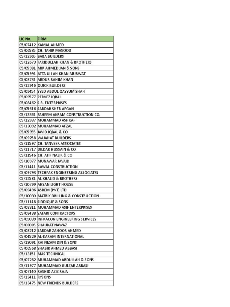 C6 C5 Category Firms Xlsx Pakistan Religion Spirituality
