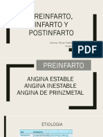 Fisiopatologia de Preinfarto, Infarto y Postinfarto