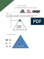 Triangulo Absoluto - Cadena de Suministro