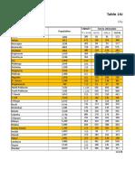 Guihulngan Overall Opt 2016 Graph