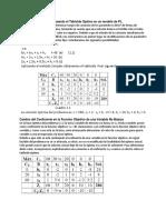 Análisis de Sensibilidad Usando El Tabloide Optimo en Un Modelo de PL