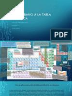 326181859-HurtadoLopez-Alonso-M14S2-Delbigbangalatablaperiodica.pdf