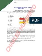 Material Importancia Aditivos Aceite Hidraulico Lubricacion Componentes Cavitacion Oxidacion Corrosion Contaminacion