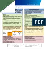 Cuenta Significativa vs Riesgo Significativo en EAudIT