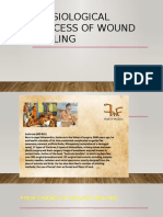 Physiological Process of Wound Healing