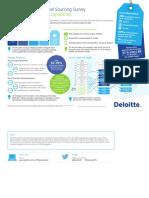 Us Cb Private Label 2015 2016 Infographic