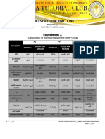 Tables Of Color Reactions.pdf