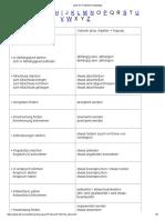 Liste Der Funktionsverbgefüge