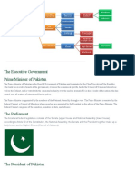 Federal Structure of Governement of Pakistan