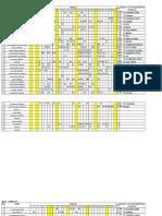 monitoring smua staf  PNS 2016.xlsx
