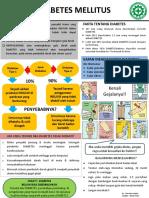 Poster Kesehatan Diabetes Hipertensi Asam Urat Kolesterol