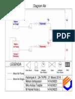 Diagram Alir Plate Heat Exchanger