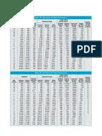 pipe-schedule.pdf