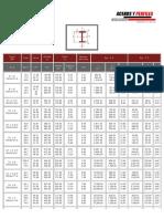 Propiedades Perfiles IPR.pdf