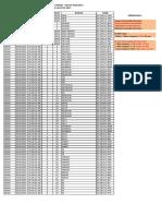 Jadwal Semester Pendek_pengumuman 9 Agustus 2017