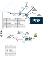 Diagrama Con TAG