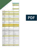 1617 NOTC Tijdenschema Tijdsschema.pdf