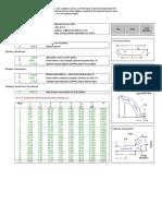 Hydraulic Jump Length Calculator 111205