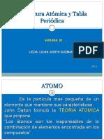 01 Estructura Atomica 2014